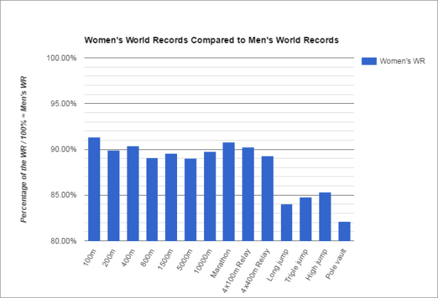 men-vs-women-1