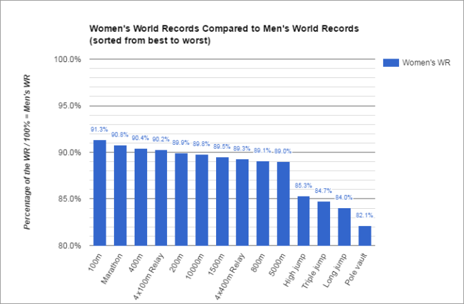 men-vs-women-2