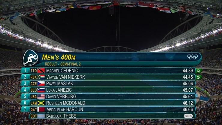 400m-semifinal2-mp4_snapshot_05-35_2016-10-27_13-25-24