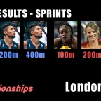 2017 World Championships in Athletics: Poll Results (Sprints)